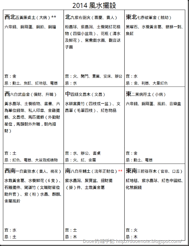2014甲午馬年九宮飛星圖(九宮格)