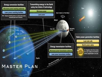 recolector-solar-en-la-luna-paneles-solares-en-la-luna