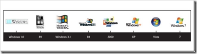 windows_logo_timeline_thumb