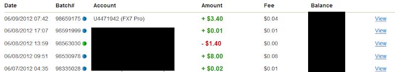 Bukti Pembayaran fx7pro.com (Pembayaran Ketiga $3.4 USD)