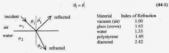 Physics Problems solving_Page_344_Image_0001