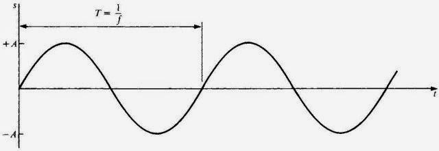 Simple Harmonic Motion]_Page_070_Image_0001