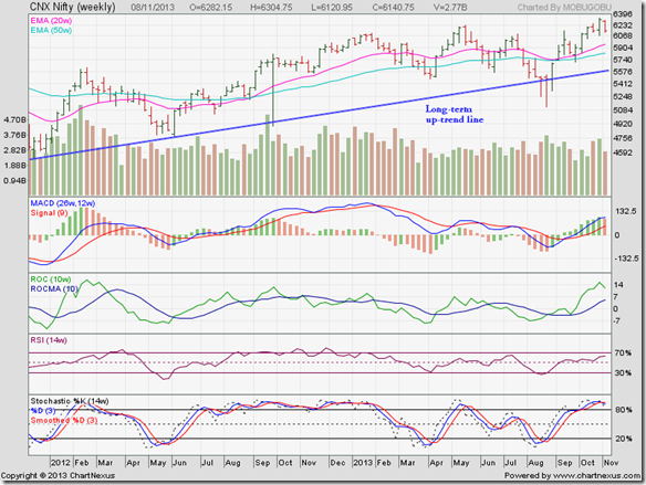 Nifty_Nov0813