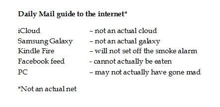 Icloud not actual cloud3