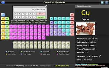 Visual Chemical Elements