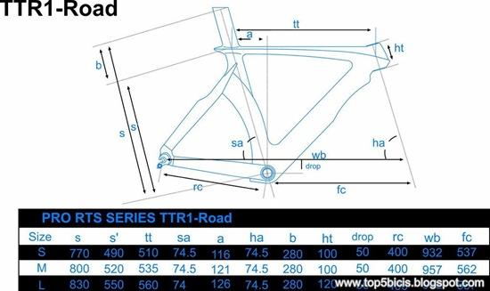 TTR1_Road_geometry_1