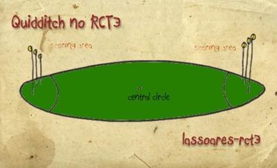 Quidditch no RCT3 (lassoares-rct3)