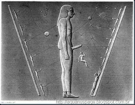 Ciclo Solar e o Egito
