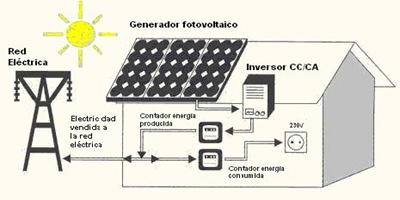 sistema -fotovoltaico-