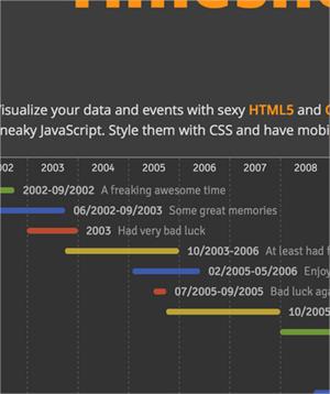 Timesheet.js, para crear simples líneas de tiempo con Javascript y CSS3