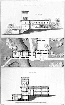 elevacion,planta arquitectonica y fachada