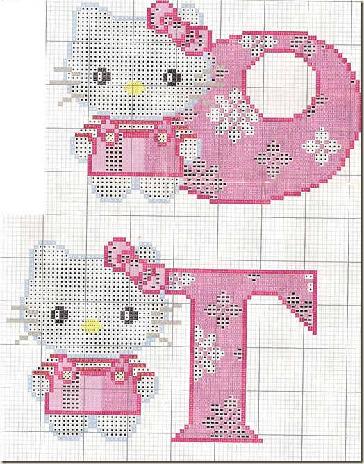 Ponto-Cruz-Abecedário-Hello-Kitty-O-T