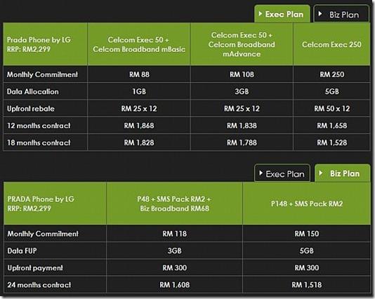 Celcom LG Prada 3.0 Plans