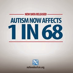 autism 1 in 68 children