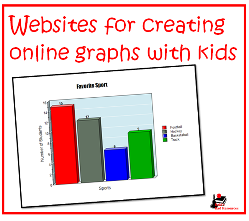 websites for online graphing