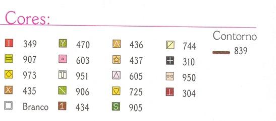 arvore-genealogica-ponto-cruz-esquema-cores