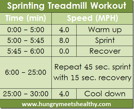 HMHtreadmillworkout
