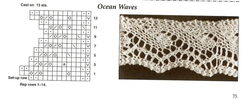 Схемы вязания с каймой спицами схема 705