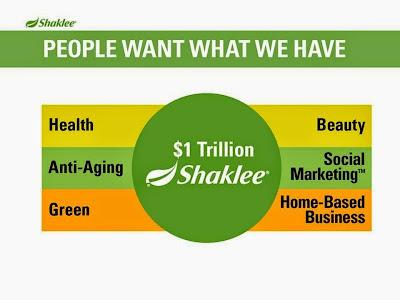 Kenapa Mesti Shaklee