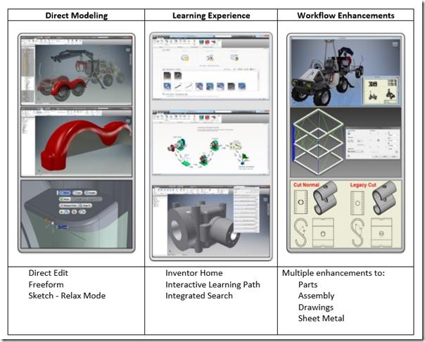 autodesk inventor 2015 tutorial pdf