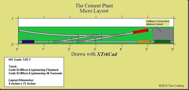 cementplant