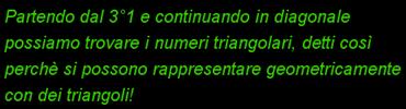 numeri triangolari nel Tr. di Tartaglia