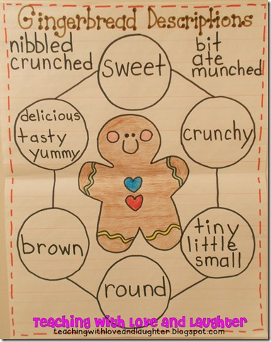 gingerbread anchor chart