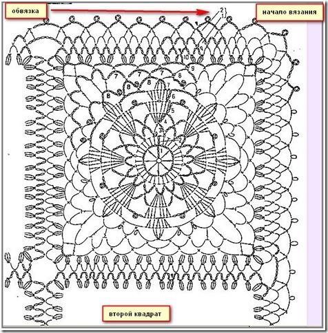 shema vyazaniya kvadrata