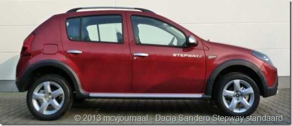 Goos Styling Pakket Dacia Sandero 02
