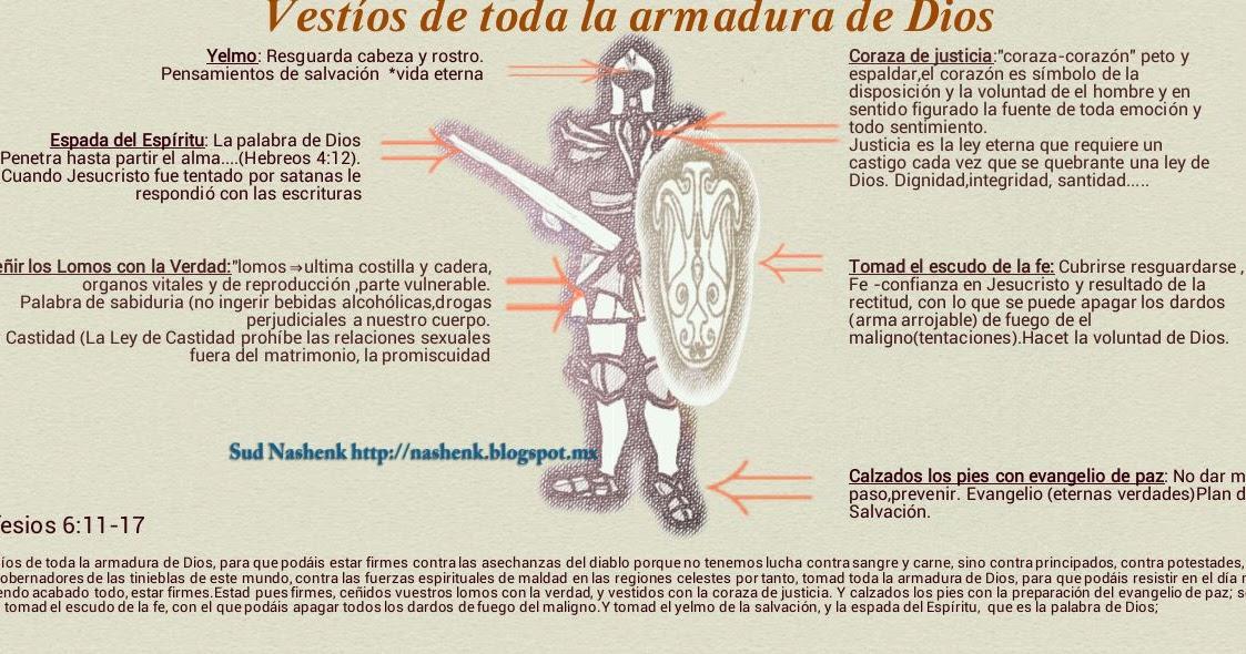 SUD Nashenk: Vestíos de toda la armadura de Dios
