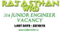 Rajasthan WRD Recruitment 2013