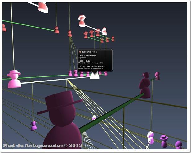 Vista_3D_MacFamilyTree