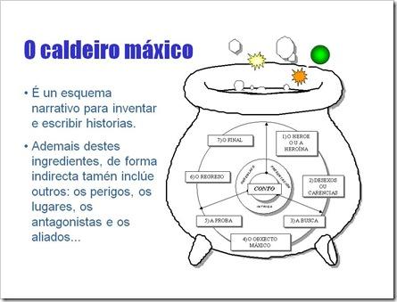 O caldeiro máxico