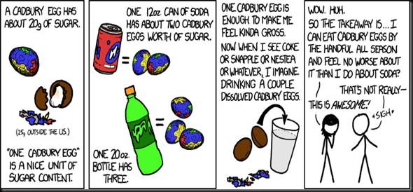 cadbury_eggs