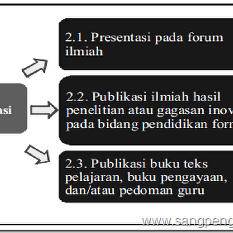 Bagaimana Penilaian Publikasi Ilmiah Guru? (bagian 1)