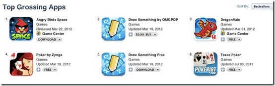 angry_birds_top_grossing_itunes