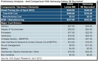2012-04-11_Lumia1