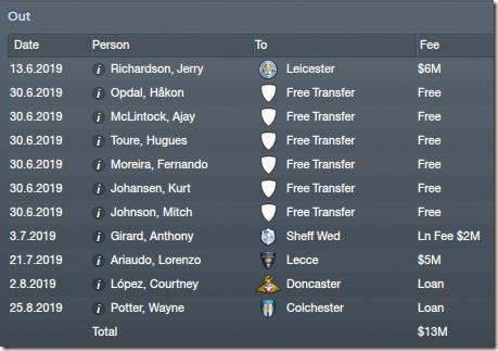 Transfers out
