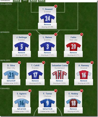 YFF Week 2 Line-up