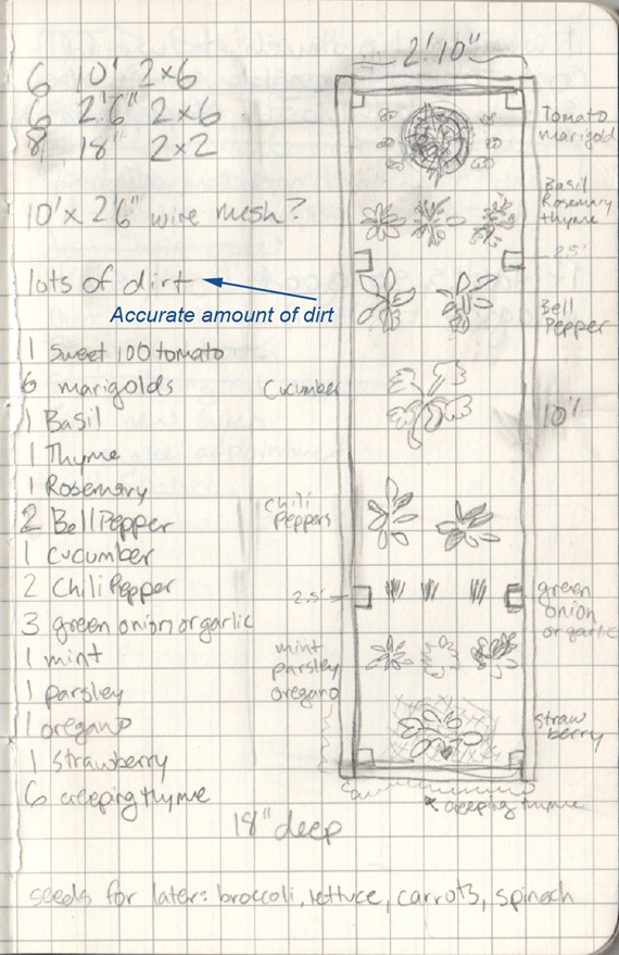VeggieGardenSketch