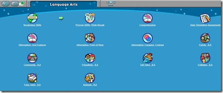 Time for learning language arts skills completion page lesson page