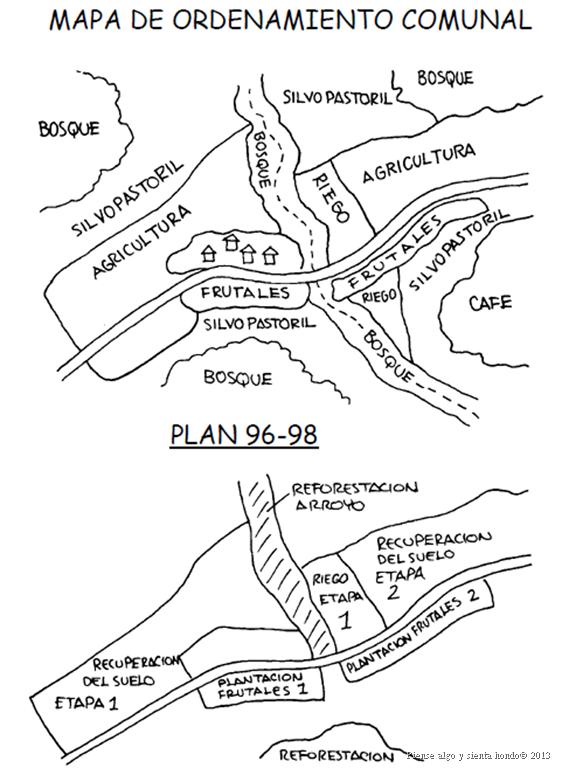 Mapa de ordenamiento comunal