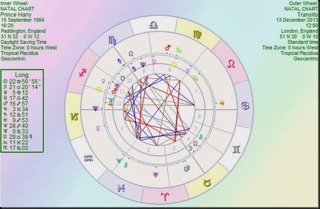 PrinceHarry transits 1213
