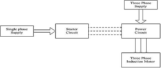 Block representation of the circuit