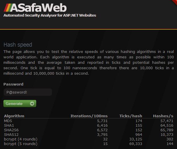 Testing various hashing algorithm speeds