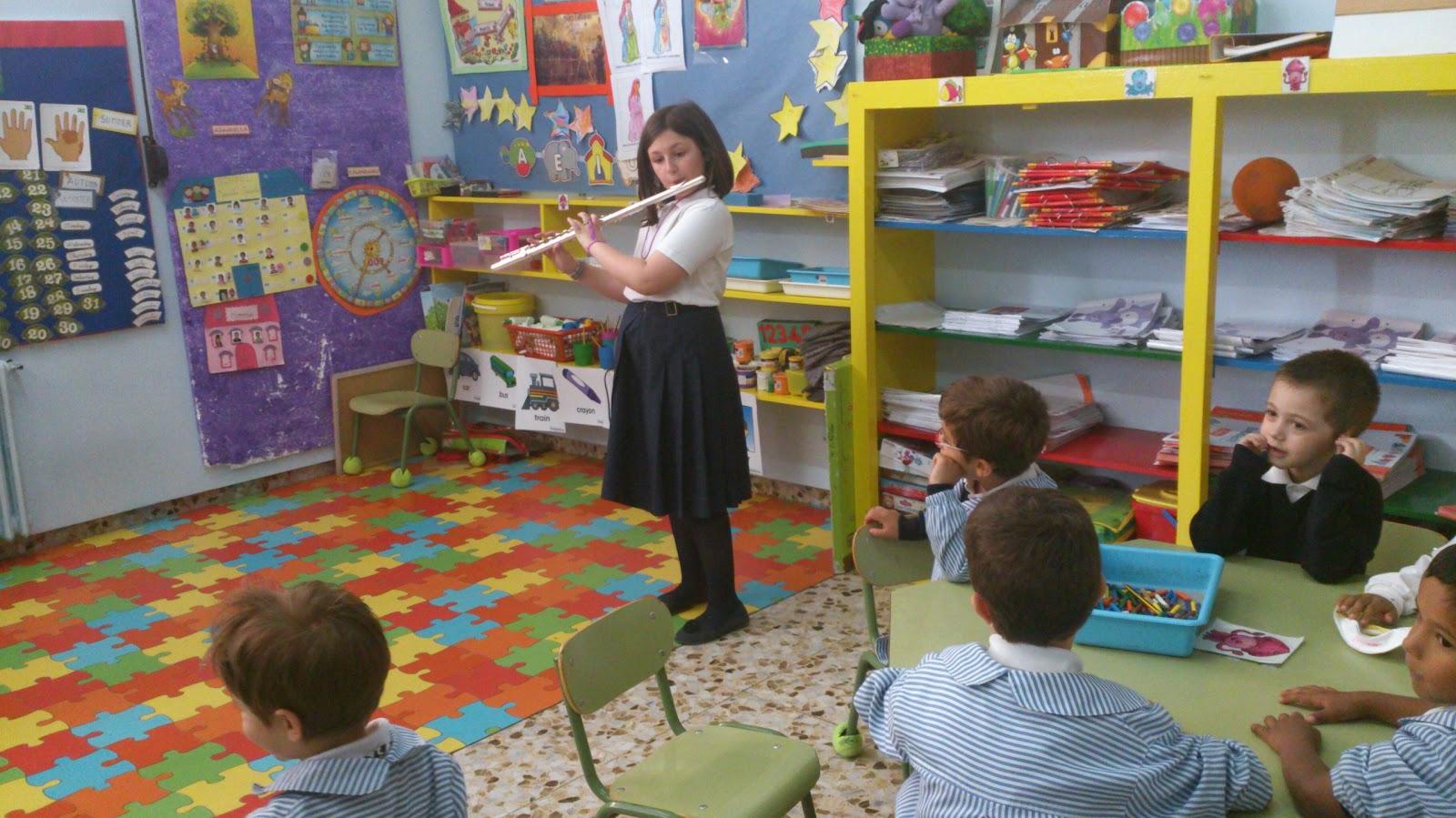 Mis nubecitas de infantil m sica en nuestra clase for En nuestra clase