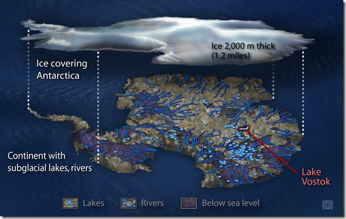 Que-hay-bajo-la-Antartida