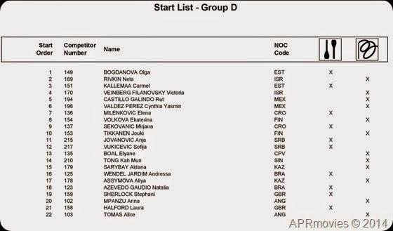 C1_Start_List-page-015