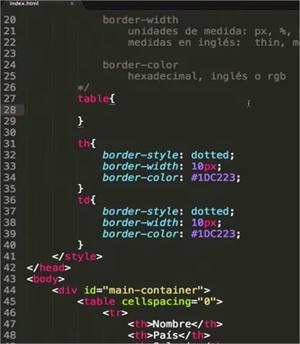Curso CSS, el uso de bordes
