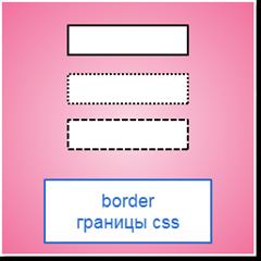 border css